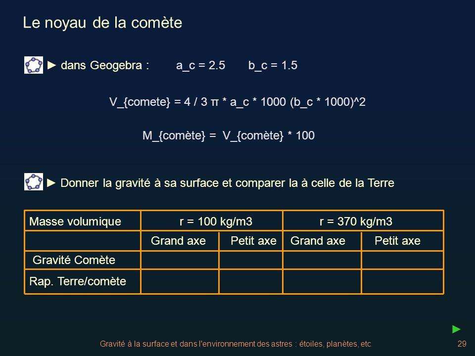Gravité à la surface et dans l'environnement des astres : étoiles, planètes, etc29 Le noyau de la comète V_{comete} = 4 / 3 π * a_c * 1000 (b_c * 1000