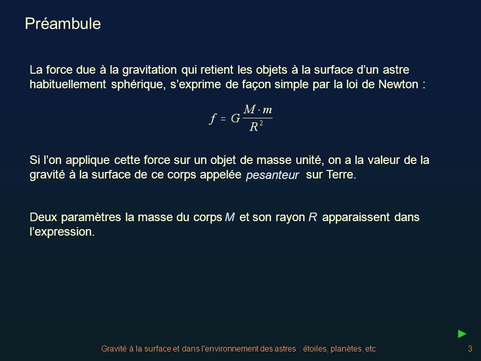 Gravité à la surface et dans l'environnement des astres : étoiles, planètes, etc3 La force due à la gravitation qui retient les objets à la surface du