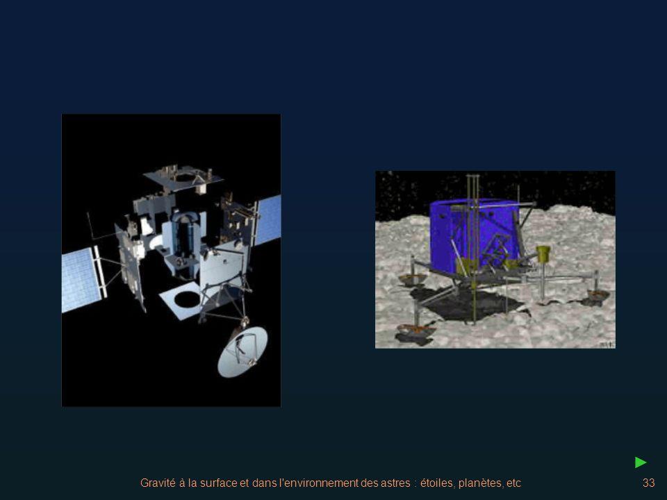 Gravité à la surface et dans l'environnement des astres : étoiles, planètes, etc33