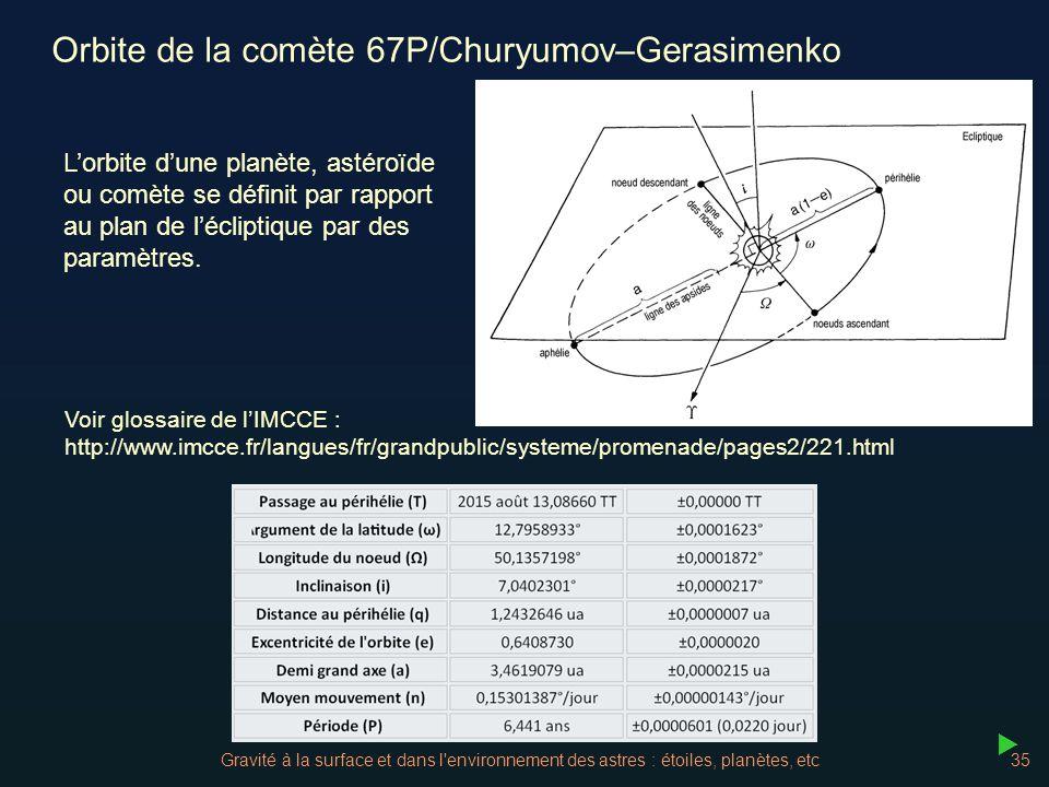 Gravité à la surface et dans l'environnement des astres : étoiles, planètes, etc35 Orbite de la comète 67P/Churyumov–Gerasimenko Lorbite dune planète,
