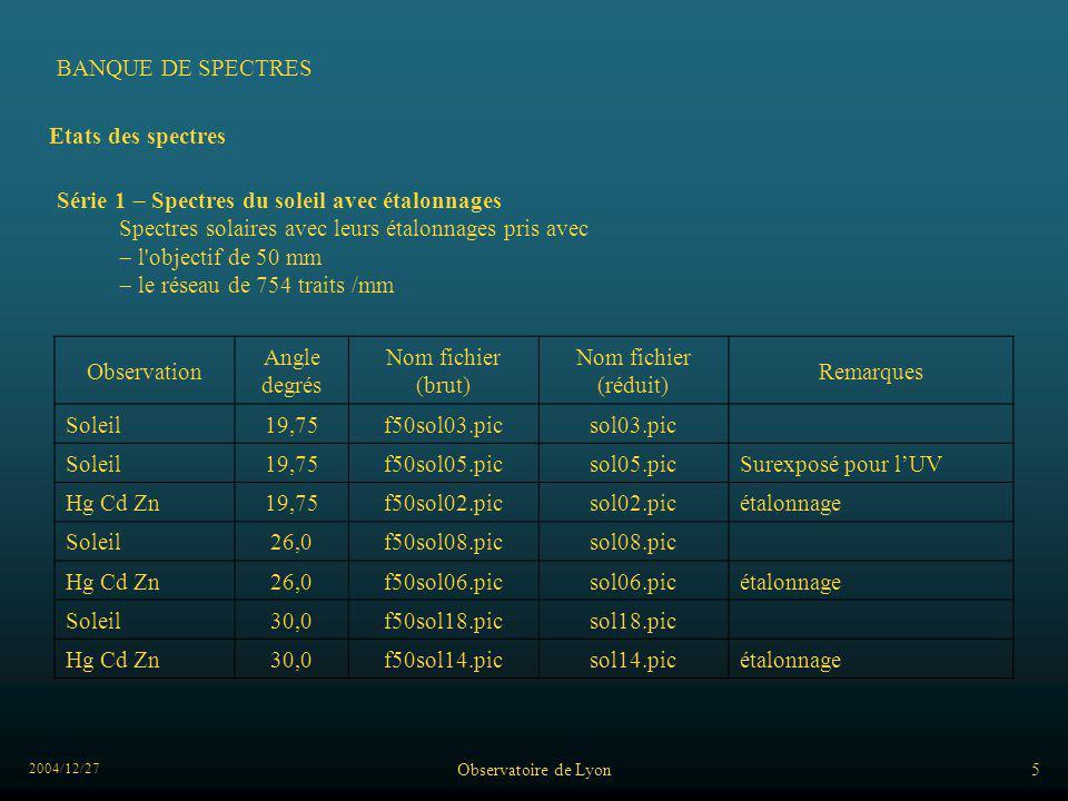 2004/12/27 Observatoire de Lyon5 Etats des spectres Série 1 Spectres du soleil avec étalonnages Spectres solaires avec leurs étalonnages pris avec l'o