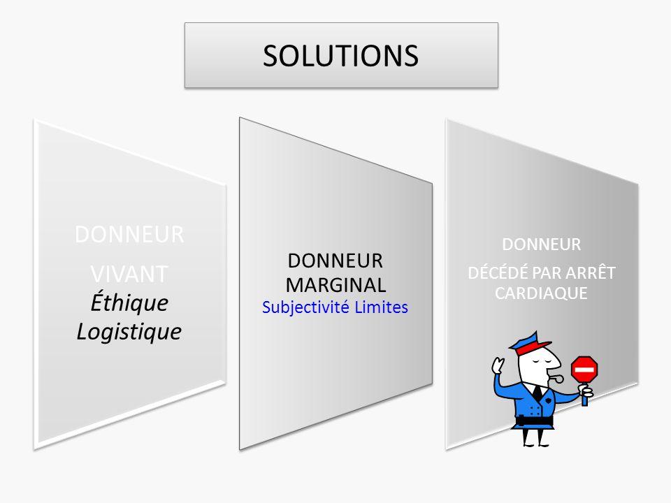 SOLUTIONS DONNEUR VIVANT Éthique Logistique DONNEUR MARGINAL Subjectivité Limites DONNEUR DÉCÉDÉ PAR ARRÊT CARDIAQUE