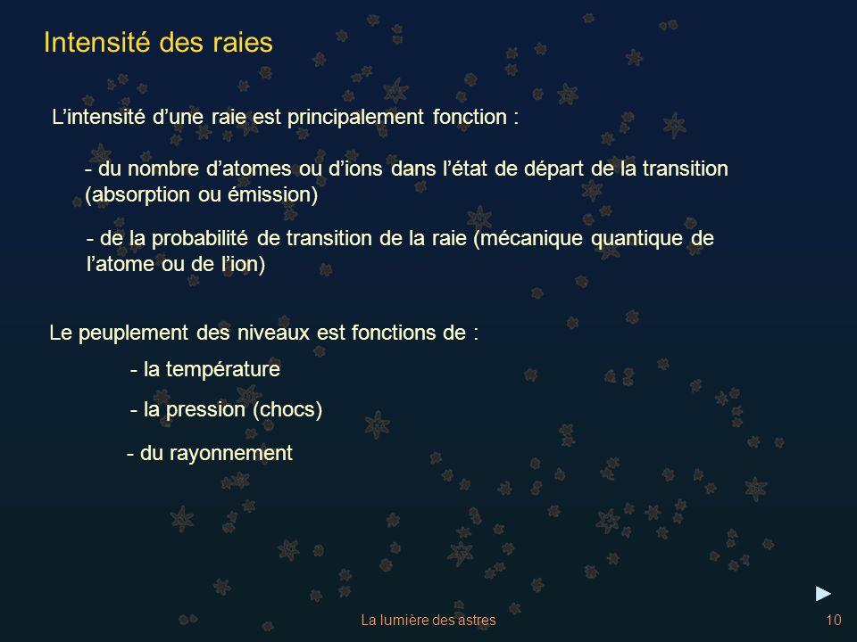 La lumière des astres10 Intensité des raies Lintensité dune raie est principalement fonction : - du nombre datomes ou dions dans létat de départ de la
