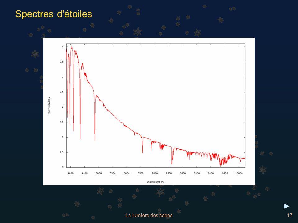 La lumière des astres17 Spectres d'étoiles