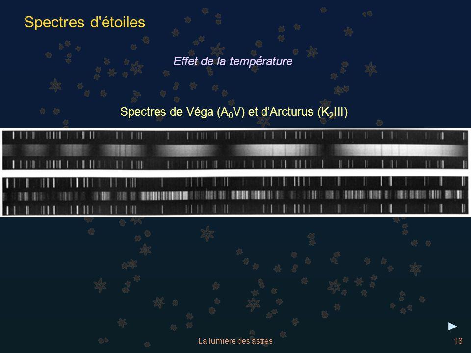 La lumière des astres18 Spectres de Véga (A 0 V) et dArcturus (K 2 III) Effet de la température Spectres d'étoiles