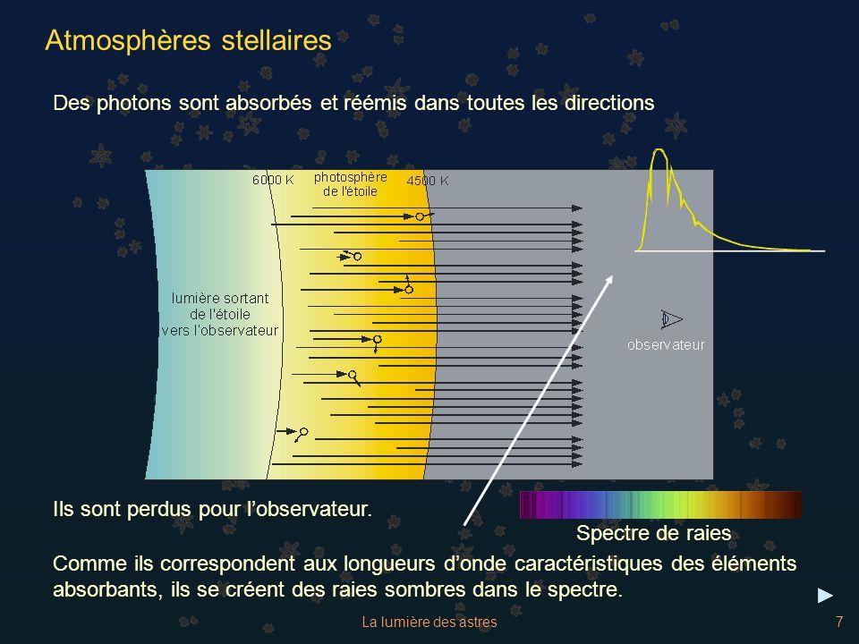 La lumière des astres18 Spectres de Véga (A 0 V) et dArcturus (K 2 III) Effet de la température Spectres d étoiles