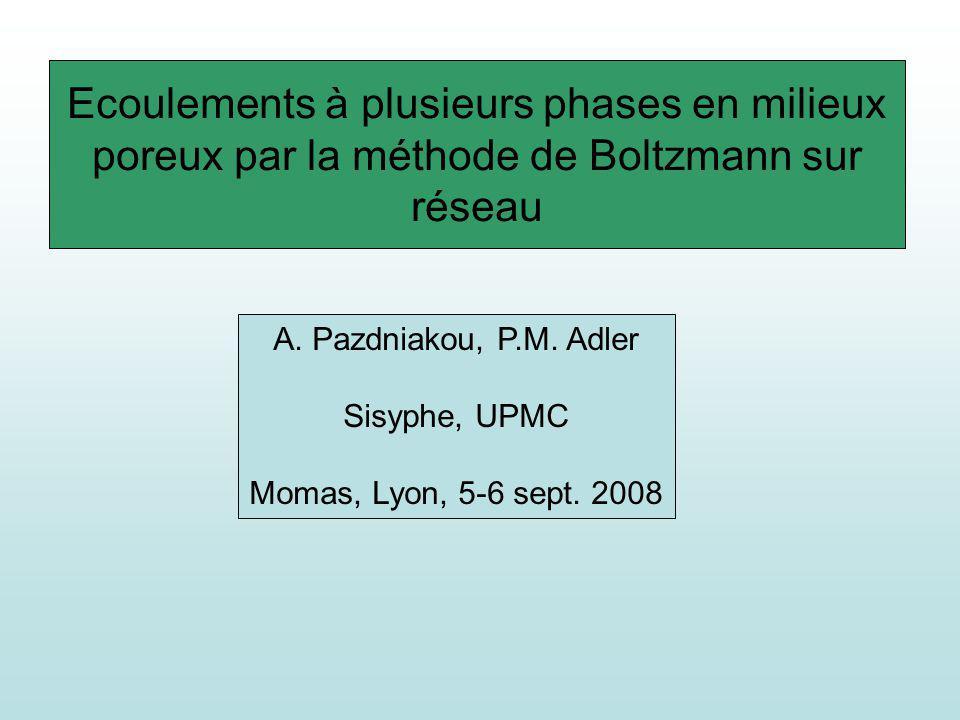 Application de la méthode de Boltzmann sur réseau: écoulement de Poiseuille Solution analytique Léquation de Stokes se simplifie.