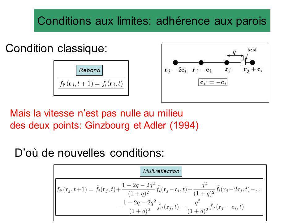 Conditions aux limites: adhérence aux parois Interpolation linéaire Interpolation quadratique Cas particuliers: