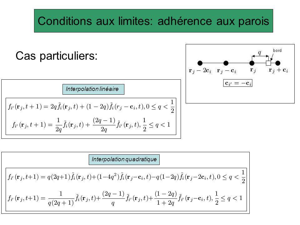 Description de la méthode de Boltzmann sur réseau à deux phases Equation de Boltzmann sur réseau pour les liquides rouges et bleus propagation fonction déquilibre Equation de Boltzmann sur réseau sur interface ségrégation des phases après la collision collision addition des liquides gradient de couleur