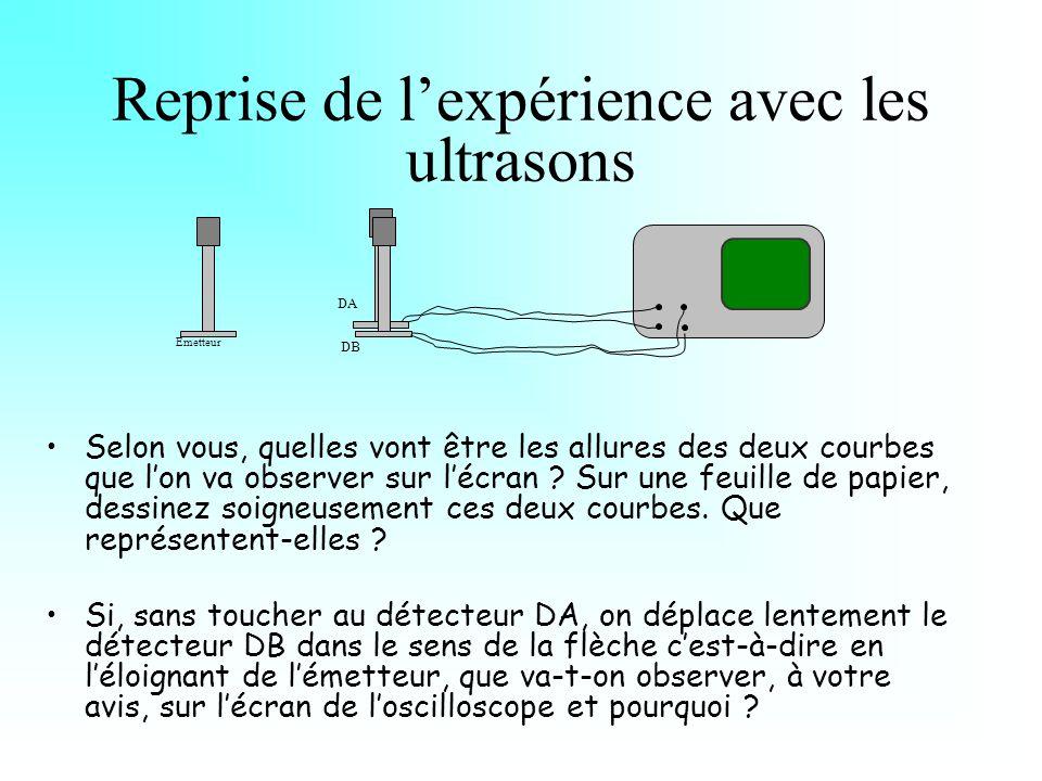 Deux propriétés caractéristiques des ondes : Dispersion On montre que V dépend de T Diffraction