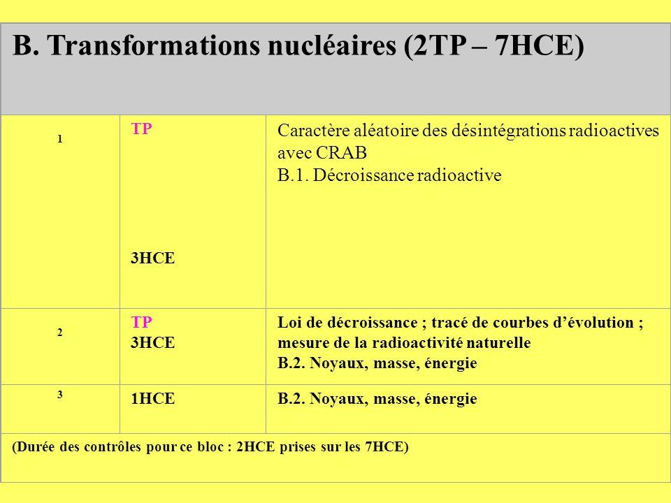 Commentaires Le thème de la radioactivité propose une convergence thématique entre la physique, les mathématiques et les sciences de la terre.