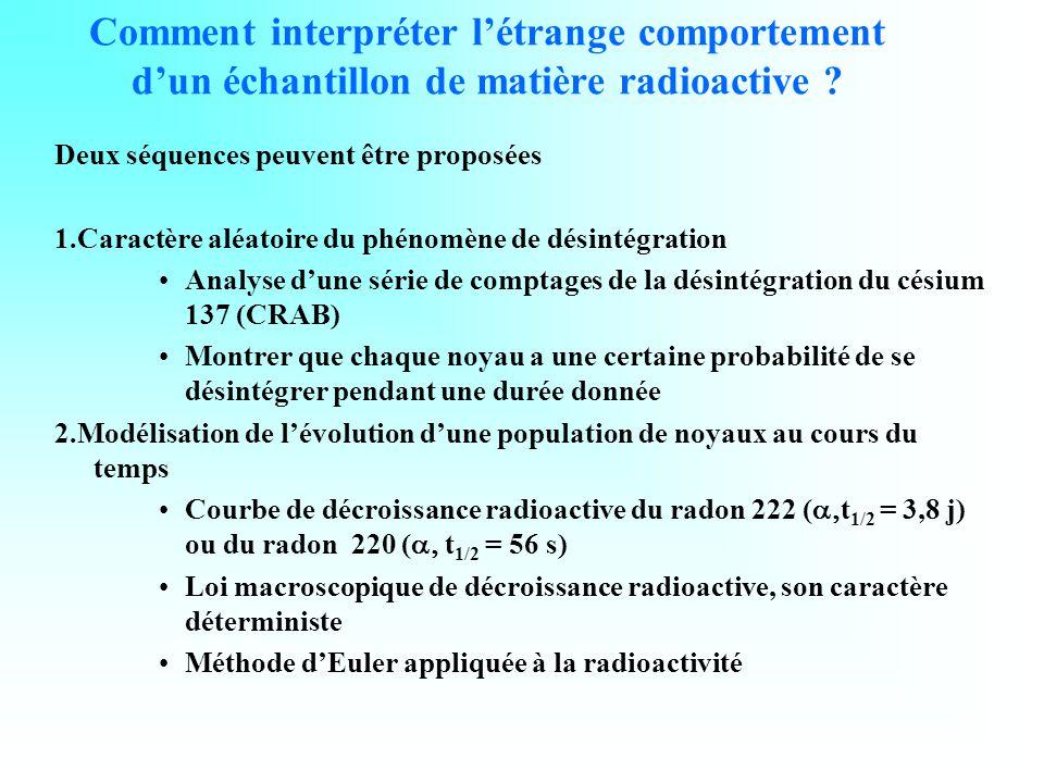 1.Caractère aléatoire de la désintégration On indique aux élèves : -une transformation radioactive se produit quand un noyau se transforme spontanément, lévénement peut être détecté par un compteur.