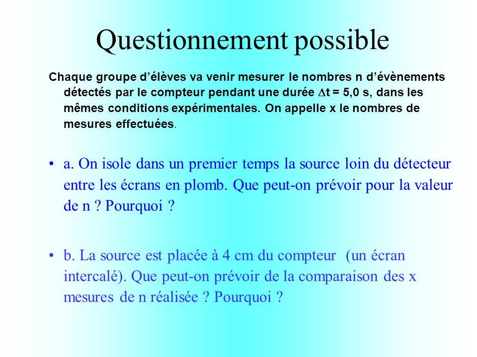 Questionnement possible Chaque groupe délèves va venir mesurer le nombres n dévènements détectés par le compteur pendant une durée t = 5,0 s, dans les