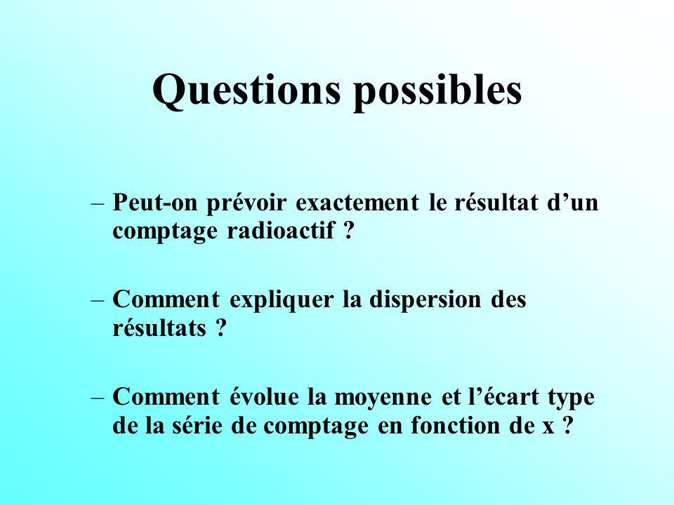Points à retenir Une transformation radioactive est un phénomène aléatoire.