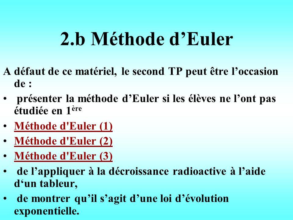 La méthode dEuler Une méthode approchée de résolution déquation différentielle y = f(t, y) sur un intervalle t 0 ; t 0 + t.