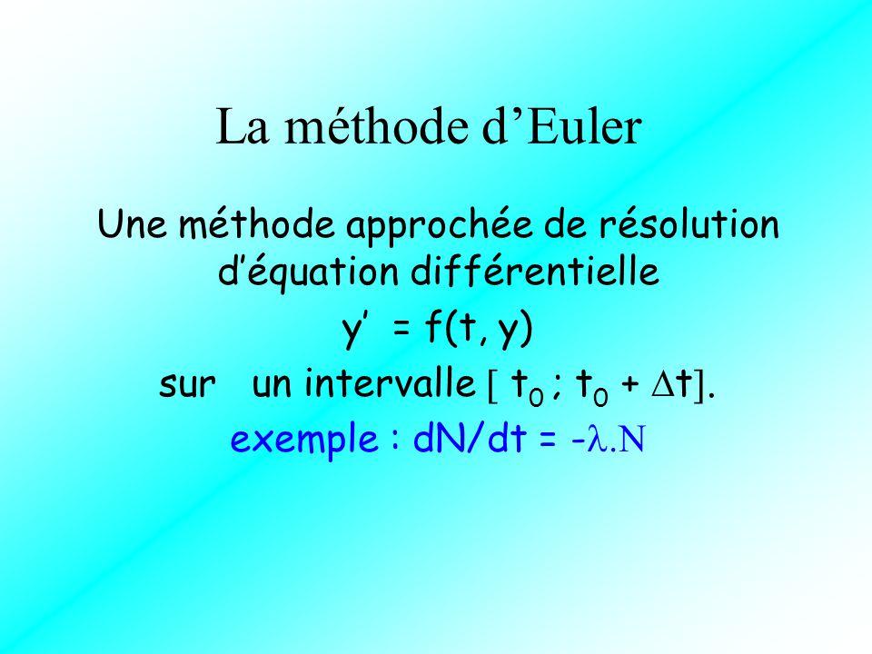 Principe –Pour cela, on subdivise cette durée t en N intervalles de t 0 à t N de durée égale t n+1 – t n = p appelés pas.