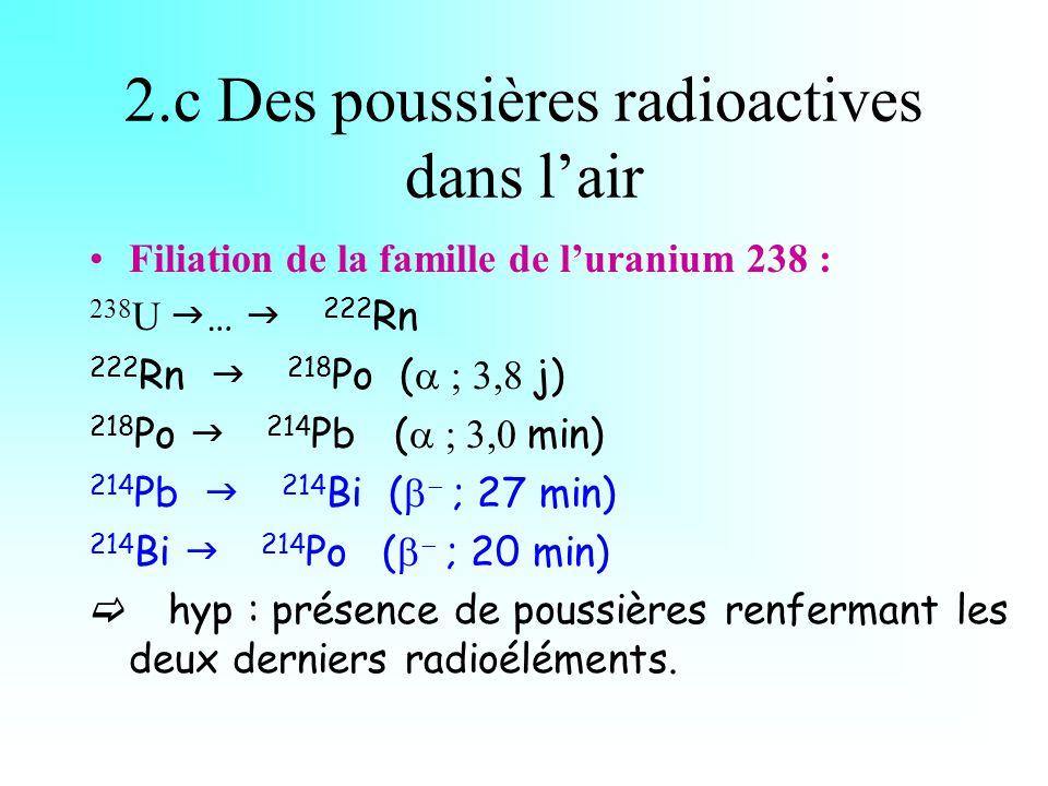 Radioactivité dans notre environnement Un disque découpé dans un filtre à café et coincé dans un tuyau daspirateur en fonctionnement pendant une ½ heure contient des radioéléments émetteurs -.