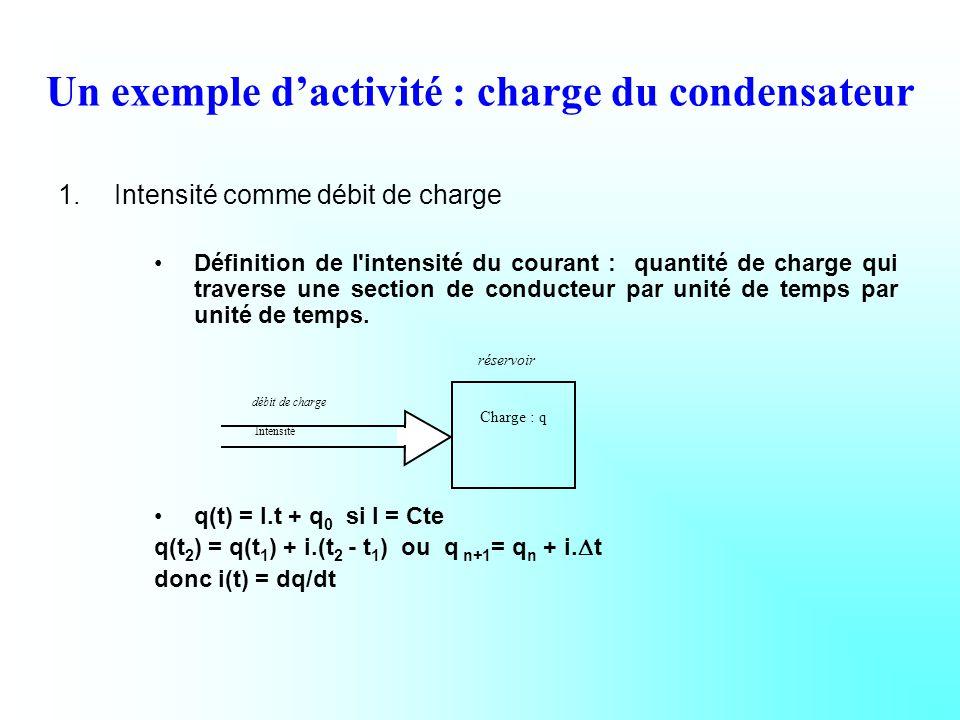 On propose aux élèves la situation théorique suivante : La relation q = C.u c a déjà été introduite.