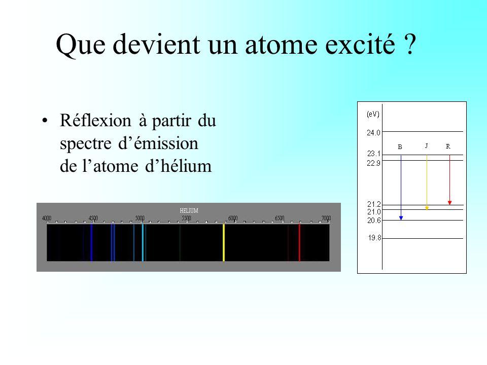 Que devient un atome excité ? Réflexion à partir du spectre démission de latome dhélium B J R
