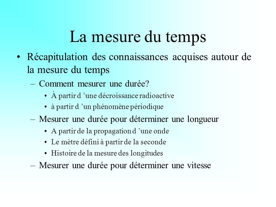 La mesure du temps Récapitulation des connaissances acquises autour de la mesure du temps –Comment mesurer une durée? À partir d une décroissance radi