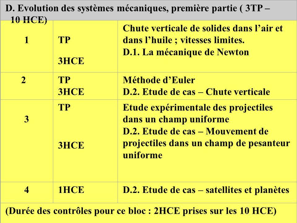 Le système international dunités BIPM.org Unités de base Liens entre les unités du SI et les constantes fondamentales Unités dérivés Préfixes Bref historique du SI Brochure du SI Conversion des unités