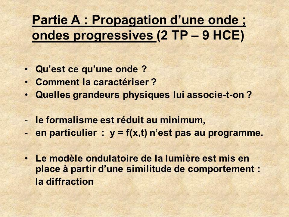 Partie A : Propagation dune onde ; ondes progressives (2 TP – 9 HCE) Quest ce quune onde ? Comment la caractériser ? Quelles grandeurs physiques lui a