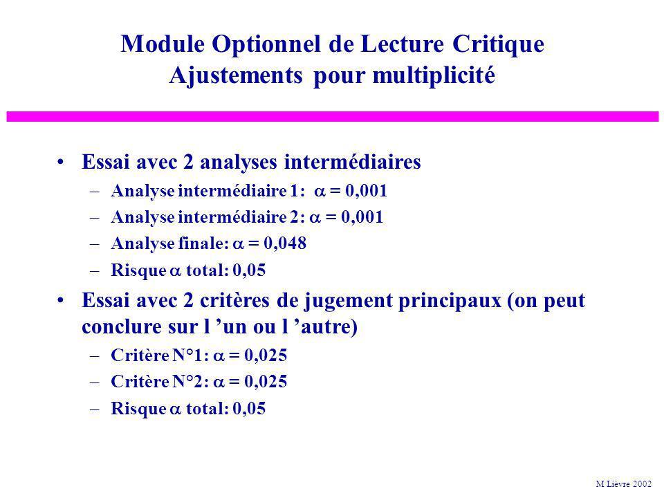 Essai avec 2 analyses intermédiaires –Analyse intermédiaire 1: = 0,001 –Analyse intermédiaire 2: = 0,001 –Analyse finale: = 0,048 –Risque total: 0,05 Essai avec 2 critères de jugement principaux (on peut conclure sur l un ou l autre) –Critère N°1: = 0,025 –Critère N°2: = 0,025 –Risque total: 0,05 M Lièvre 2002 Module Optionnel de Lecture Critique Ajustements pour multiplicité