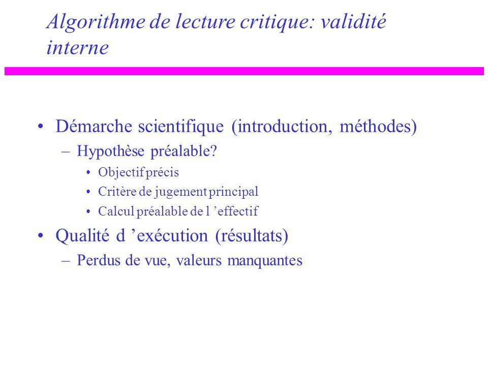 Algorithme de lecture critique: validité interne Démarche scientifique (introduction, méthodes) –Hypothèse préalable.