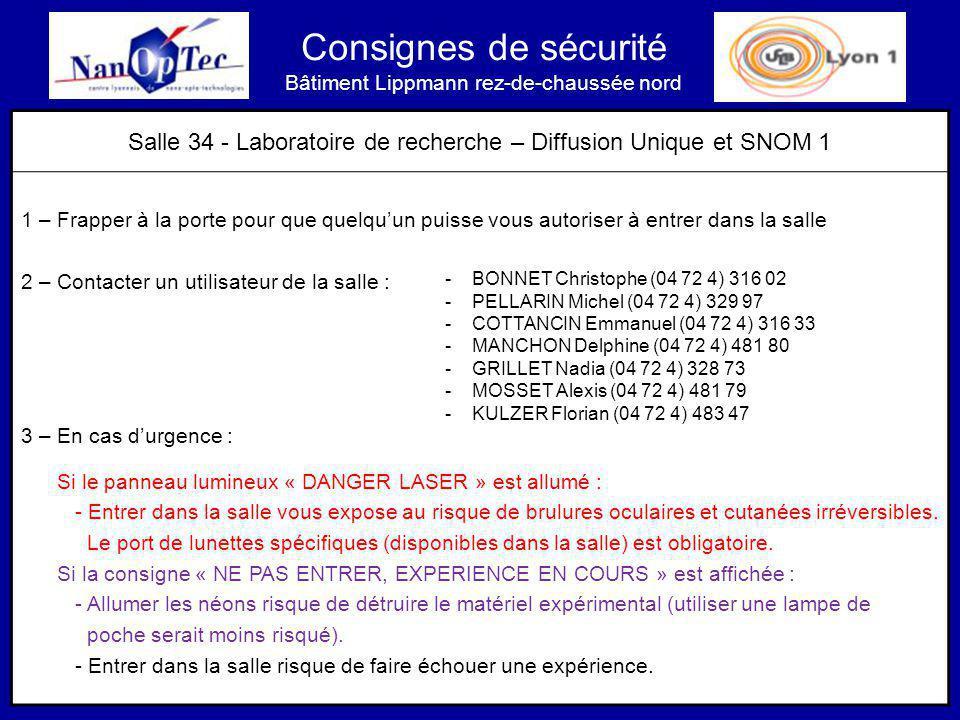 Consignes de sécurité Bâtiment Lippmann rez-de-chaussée nord Salle 34 - Laboratoire de recherche – Diffusion Unique et SNOM 1 1 – Frapper à la porte p