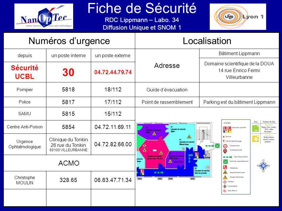 Fiche de Sécurité RDC Lippmann – Labo. 34 Diffusion Unique et SNOM 1 Numéros durgenceLocalisation depuisun poste interneun poste externe Adresse Bâtim