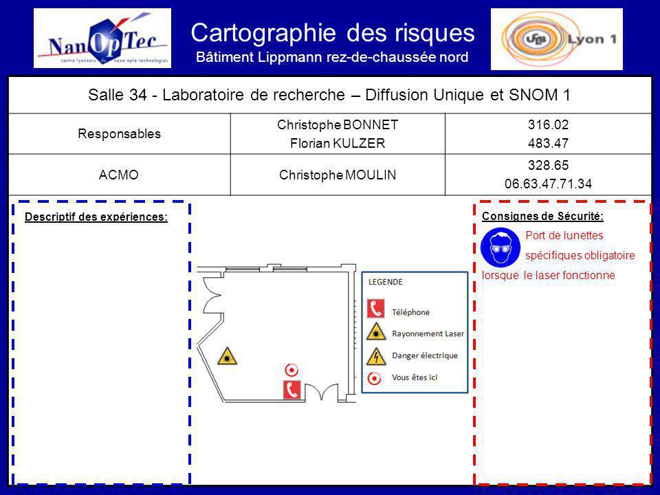 Cartographie des risques Bâtiment Lippmann rez-de-chaussée nord Salle 34 - Laboratoire de recherche – Diffusion Unique et SNOM 1 Responsables Christop