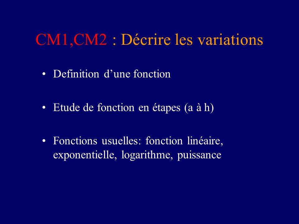 CM1,CM2 : Décrire les variations Definition dune fonction Etude de fonction en étapes (a à h) Fonctions usuelles: fonction linéaire, exponentielle, lo