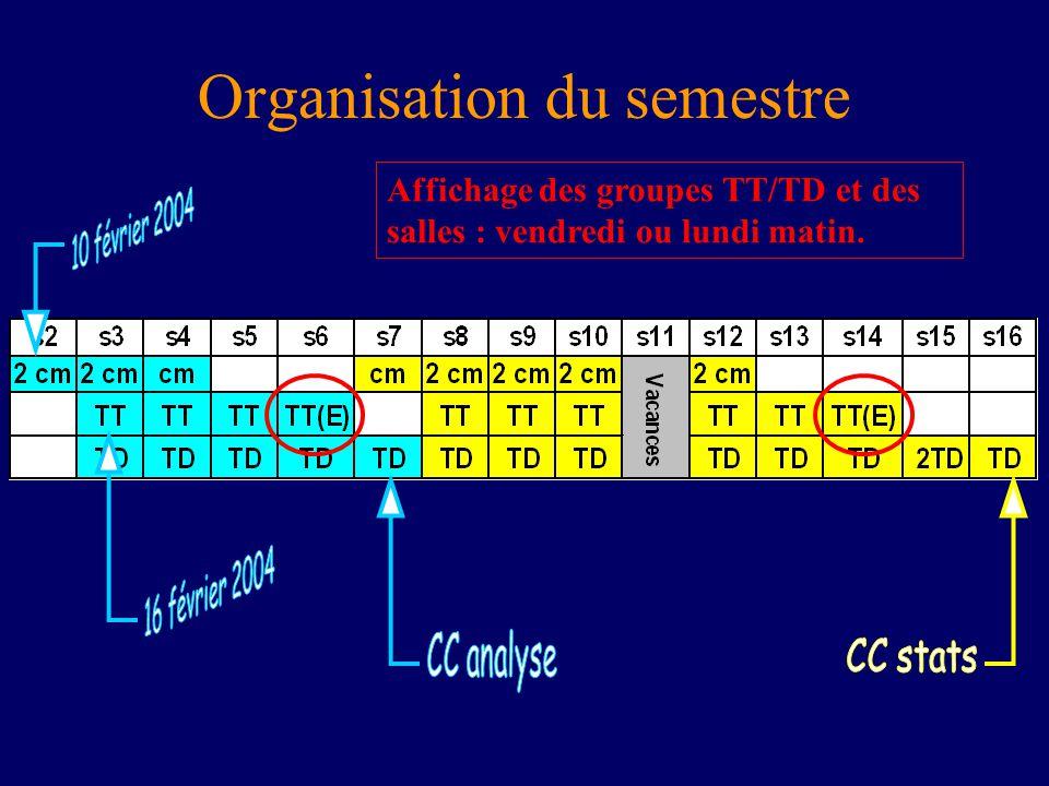 CM1,CM2 : Décrire les variations Definition dune fonction Etude de fonction en étapes (a à h) Fonctions usuelles: fonction linéaire, exponentielle, logarithme, puissance