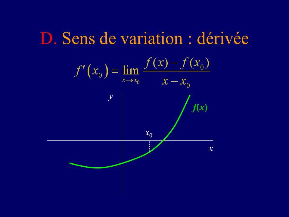 D. Sens de variation : dérivée x y f(x)f(x) x0x0