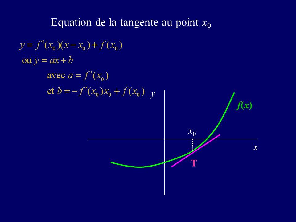 Equation de la tangente au point x 0 x y f(x)f(x) T x0x0