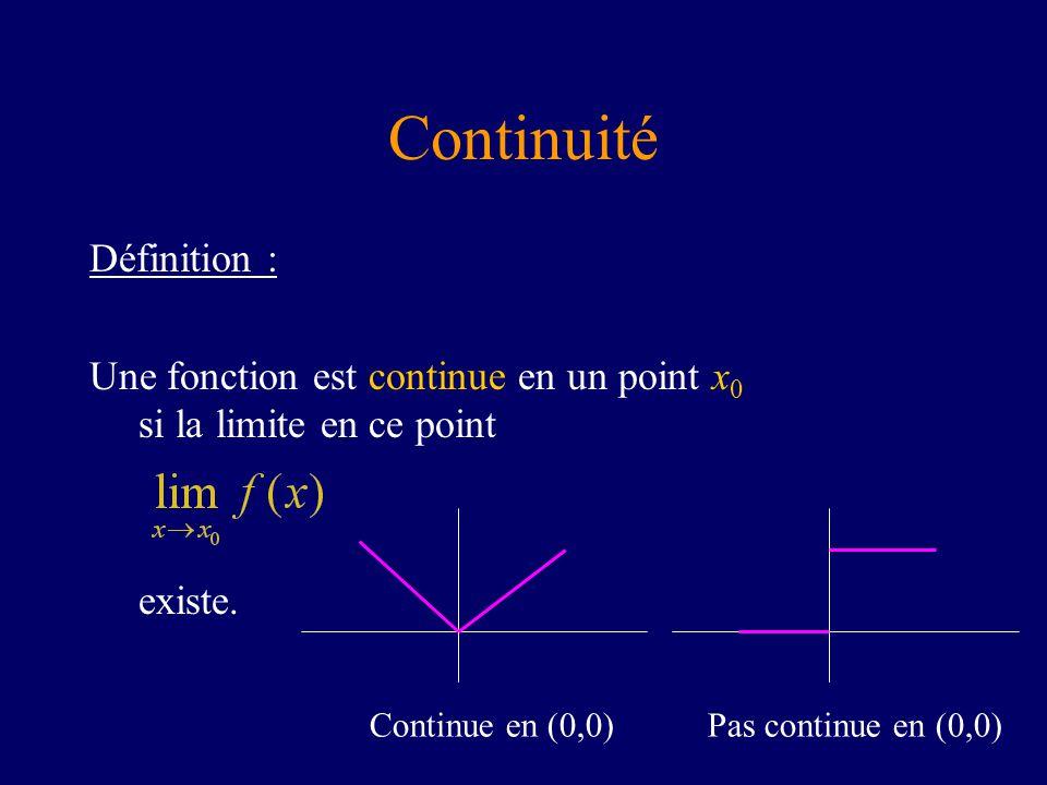 Continuité Définition : Une fonction est continue en un point x 0 si la limite en ce point existe. Continue en (0,0)Pas continue en (0,0)