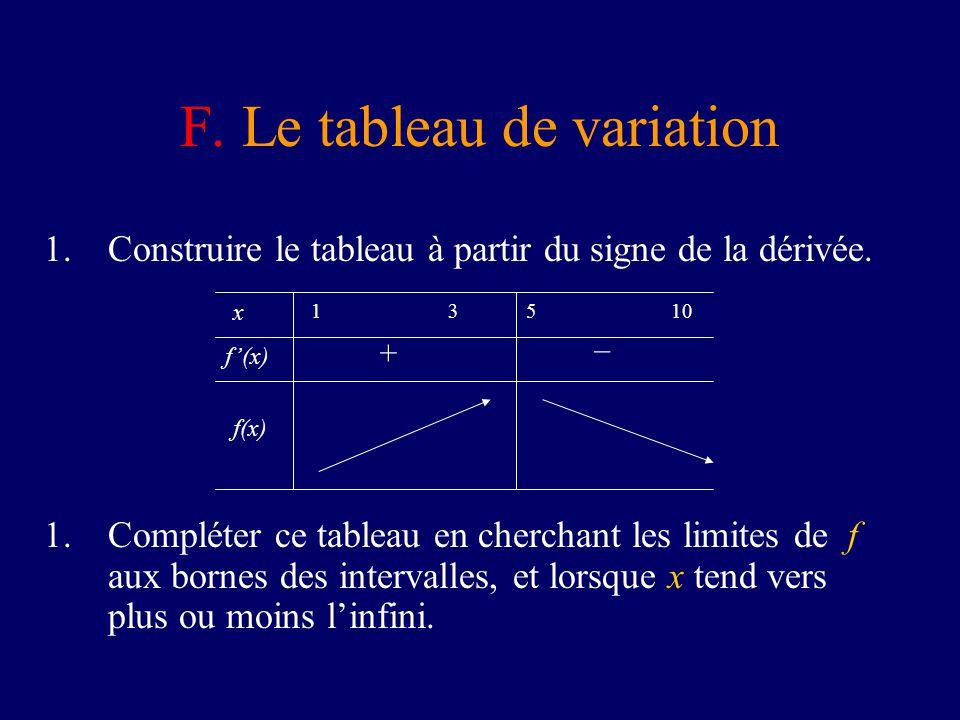 F. Le tableau de variation 1.Construire le tableau à partir du signe de la dérivée. 1.Compléter ce tableau en cherchant les limites de f aux bornes de