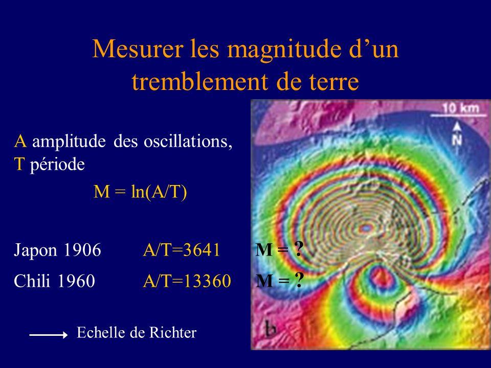 Mesurer les magnitude dun tremblement de terre A amplitude des oscillations, T période M = ln(A/T) Japon 1906 A/T=3641 M = ? Chili 1960 A/T=13360 M =