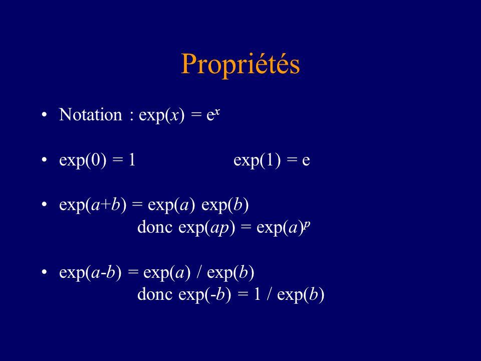 Propriétés Notation : exp(x) = e x exp(0) = 1 exp(1) = e exp(a+b) = exp(a) exp(b) donc exp(ap) = exp(a) p exp(a-b) = exp(a) / exp(b) donc exp(-b) = 1