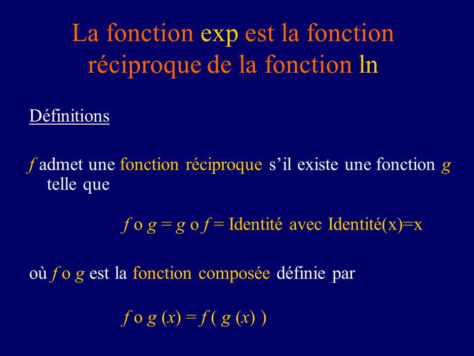 La fonction exp est la fonction réciproque de la fonction ln Définitions f admet une fonction réciproque sil existe une fonction g telle que f o g = g