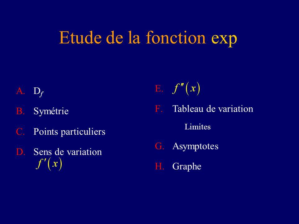 Etude de la fonction exp A.D f B.Symétrie C.Points particuliers D.Sens de variation E. F.Tableau de variation Limites G.Asymptotes H.Graphe