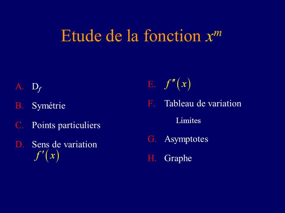 Etude de la fonction x m A.D f B.Symétrie C.Points particuliers D.Sens de variation E. F.Tableau de variation Limites G.Asymptotes H.Graphe
