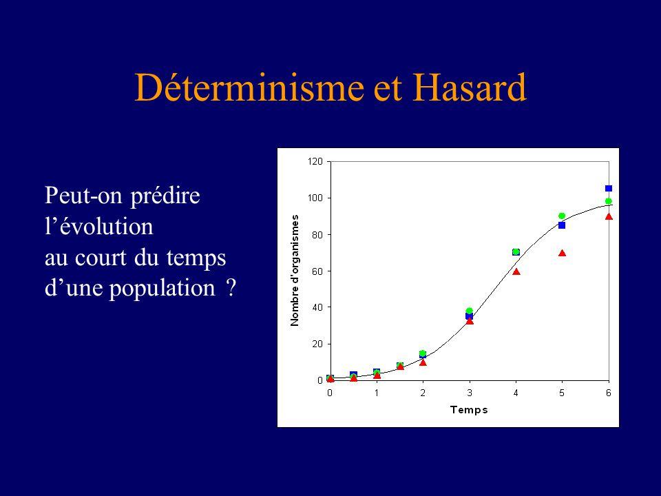 Déterminisme et Hasard Peut-on prédire lévolution au court du temps dune population ?