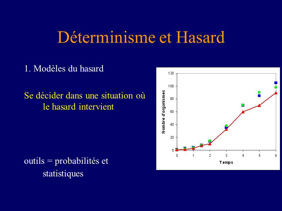 Déterminisme et Hasard 2.