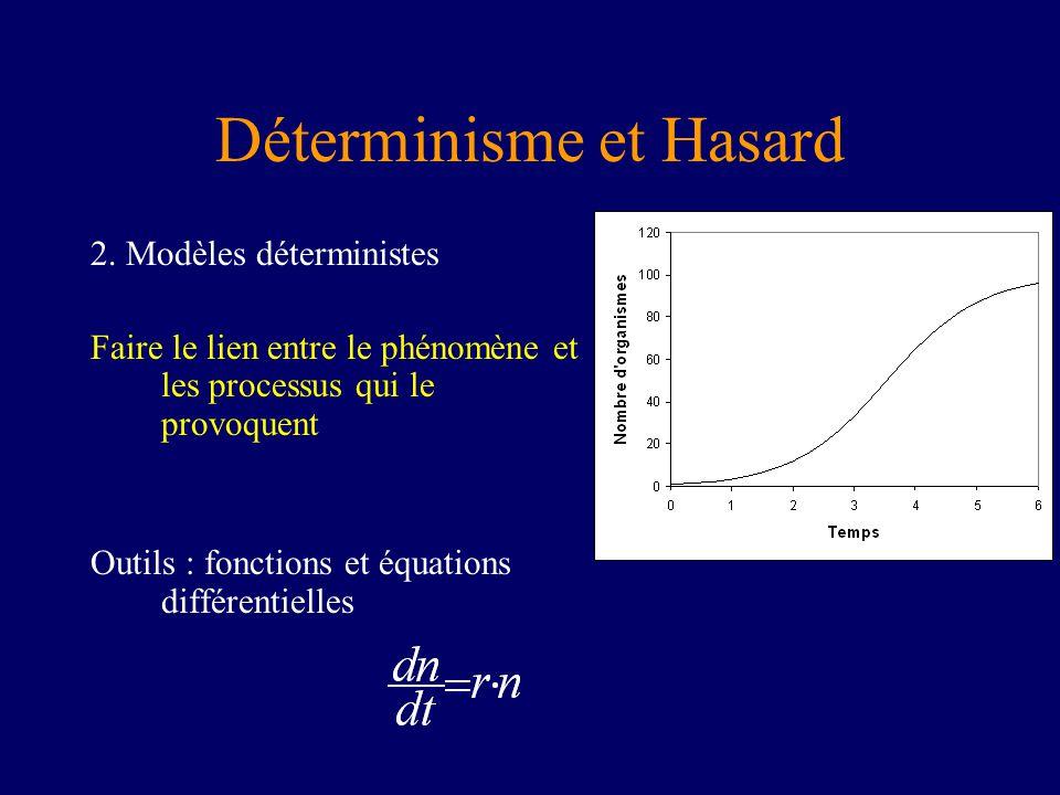 Déterminisme et Hasard 2. Modèles déterministes Faire le lien entre le phénomène et les processus qui le provoquent Outils : fonctions et équations di