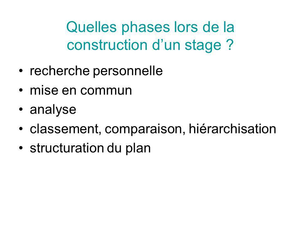 Rédaction de compte-rendu dactivité Elaboration de document-support Écriture dun scénario Quelles phases lors de la construction dun stage ?