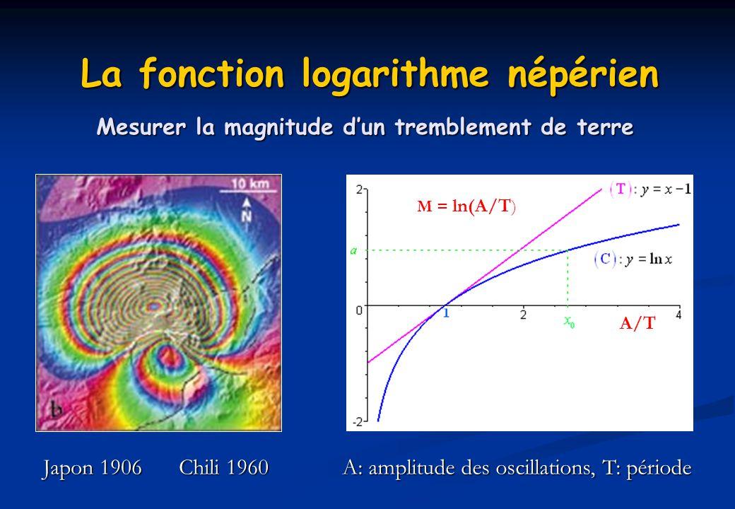 La fonction logarithme népérien Mesurer la magnitude dun tremblement de terre A: amplitude des oscillations, T: période Japon 1906 Chili 1960 M = ln(A