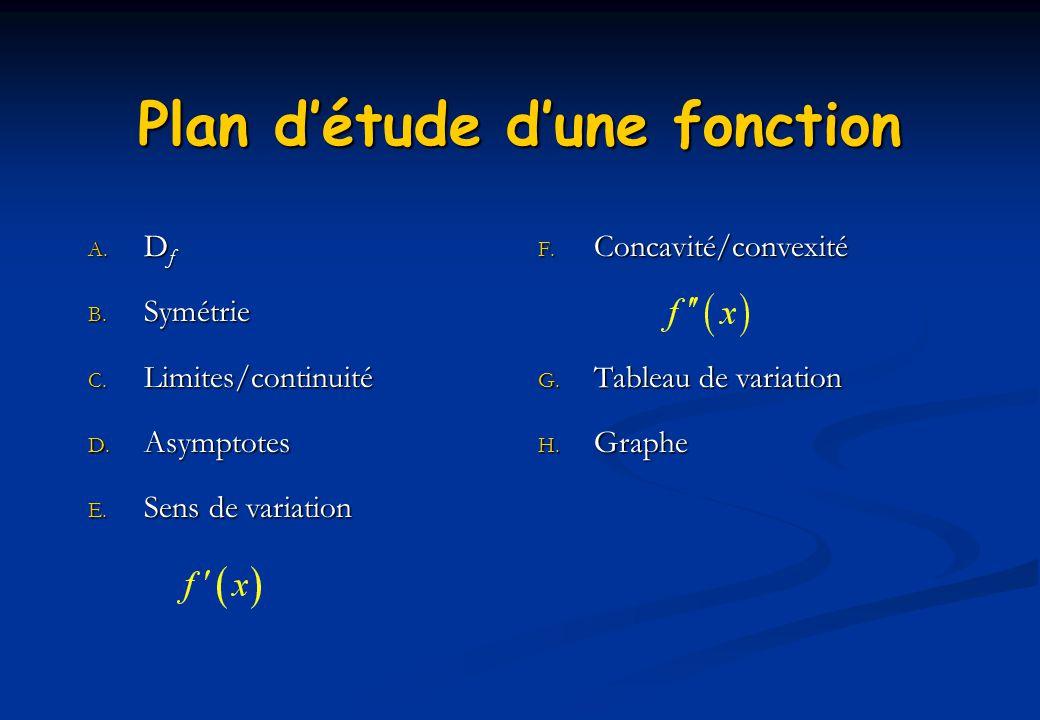 Plan détude dune fonction A. D f B. Symétrie C. Limites/continuité D. Asymptotes E. Sens de variation F. Concavité/convexité G. Tableau de variation H
