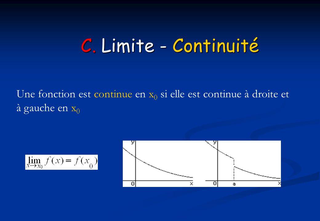 Une fonction est continue en x 0 si elle est continue à droite et à gauche en x 0 C. Limite - Continuité