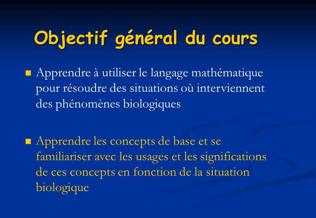 Objectif général du cours Apprendre à utiliser le langage mathématique pour résoudre des situations où interviennent des phénomènes biologiques Appren